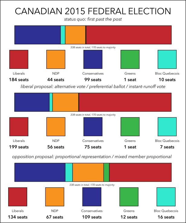 2015-Comparison.png