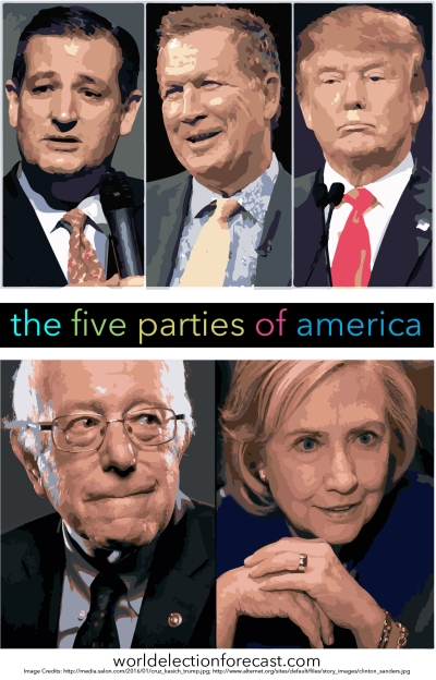 The Five Parties of America