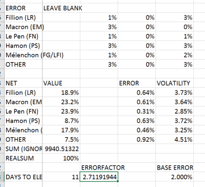 Error and Volatility Calculations